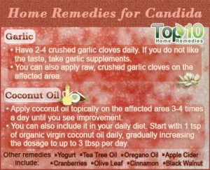home remedies for candida